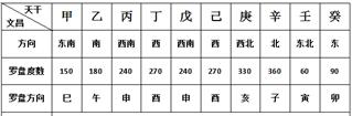 催旺文昌的两种方法,提高学习成绩助金榜题名插图2